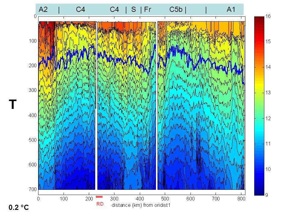 séminaire MIO 5 X 201248 A2 | C4 C4 | S | Fr C5b | | A1 0.2 °C T RD