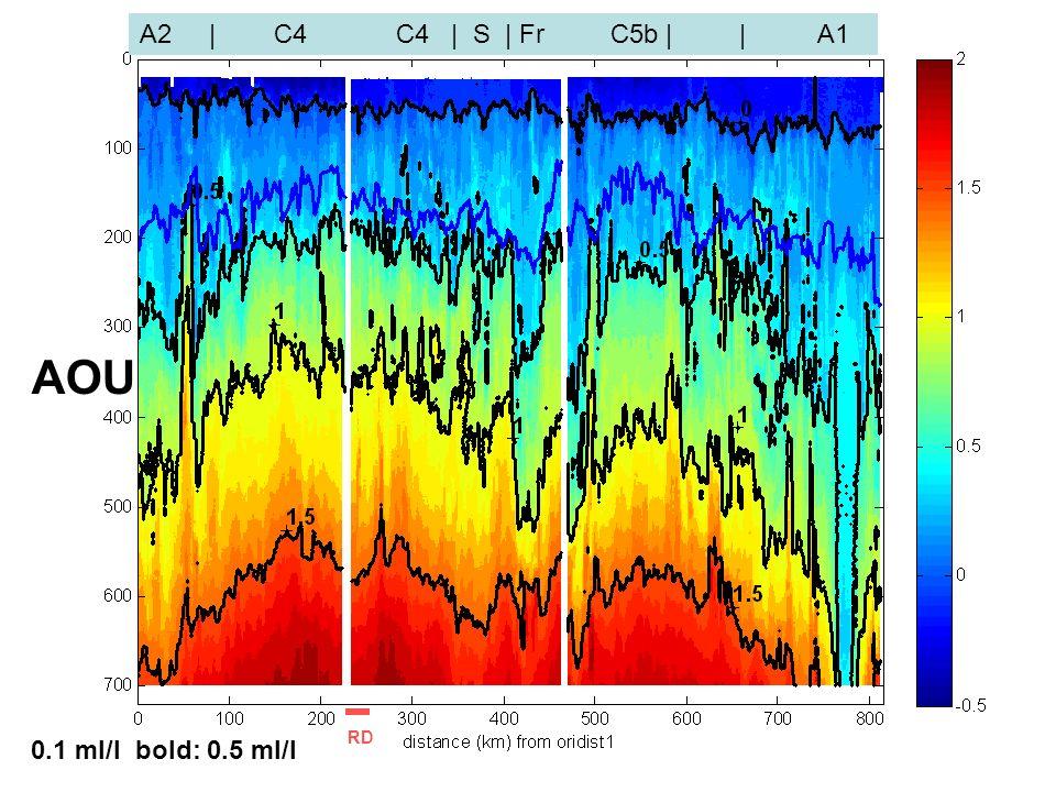 séminaire MIO 5 X 201249 A2 | C4 C4 | S | Fr C5b | | A1 0.1 ml/l bold: 0.5 ml/l AOU RD