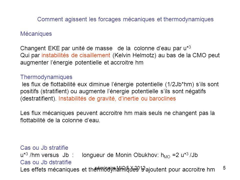 séminaire MIO 5 X 20125 Cas ou Jb stratifie u* 3 /hm versus Jb : longueur de Monin Obukhov: h MO =2 u* 3 /Jb Cas ou Jb dstratifie Les effets mécanique