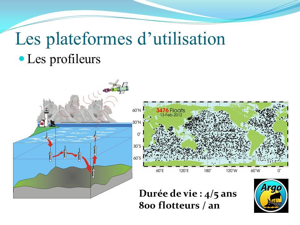Les plateformes dutilisation Les profileurs Durée de vie : 4/5 ans 800 flotteurs / an