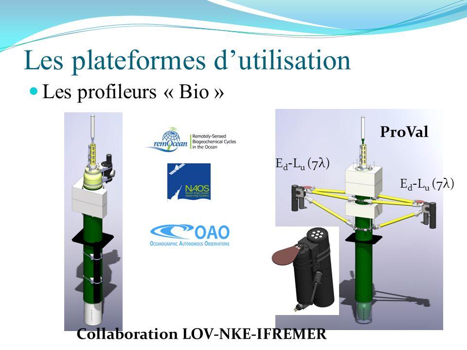 Les plateformes dutilisation Les profileurs « Bio » E d -L u (7λ) ProVal Collaboration LOV-NKE-IFREMER