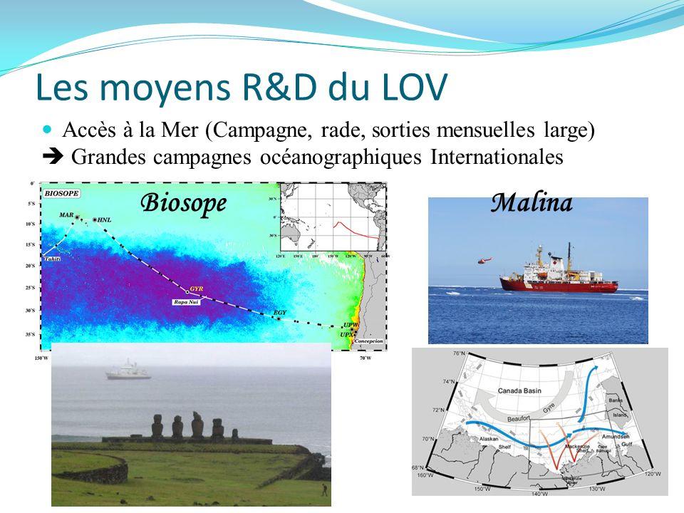 Les moyens R&D du LOV Accès à la Mer (Campagne, rade, sorties mensuelles large) Grandes campagnes océanographiques Internationales MalinaBiosope