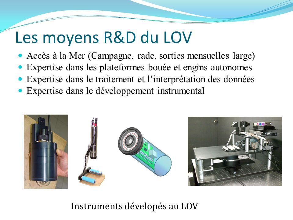 Les moyens R&D du LOV Accès à la Mer (Campagne, rade, sorties mensuelles large) Expertise dans les plateformes bouée et engins autonomes Expertise dan