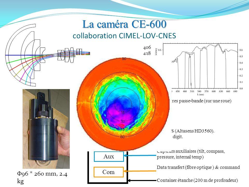 La caméra CE-600 La caméra CE-600 collaboration CIMEL-LOV-CNES 406 438 494 510 560 628 nm 6 Filtres passe-bande (sur une roue) CMOS (Altasens HD3560).