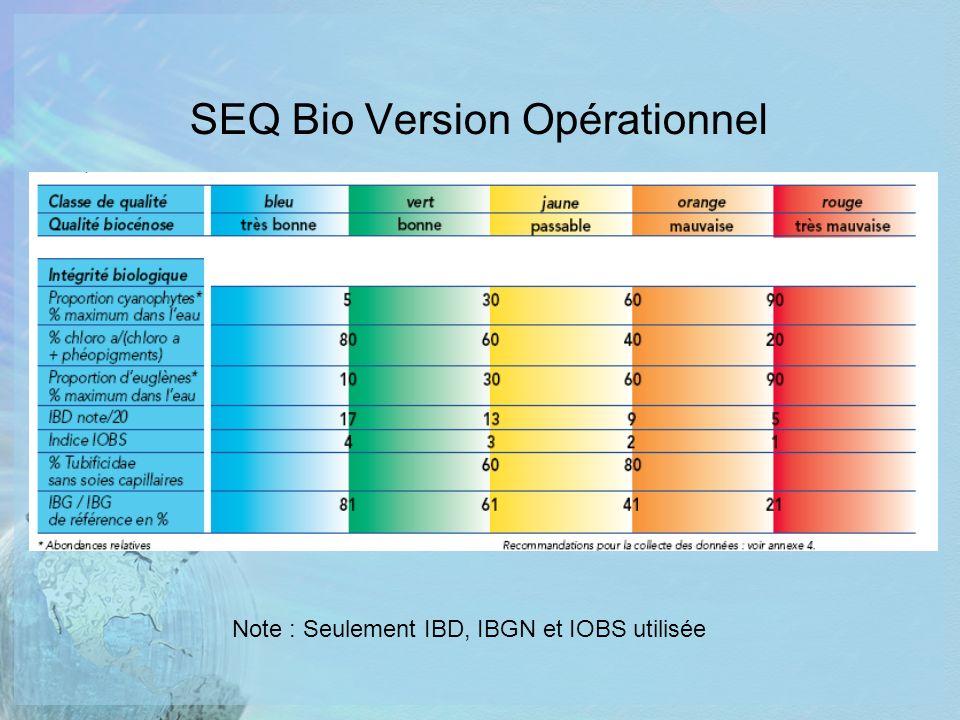 SEQ Bio Version Opérationnel Note : Seulement IBD, IBGN et IOBS utilisée