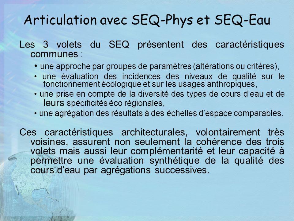Articulation avec SEQ-Phys et SEQ-Eau Les 3 volets du SEQ présentent des caractéristiques communes : une approche par groupes de paramètres (altératio