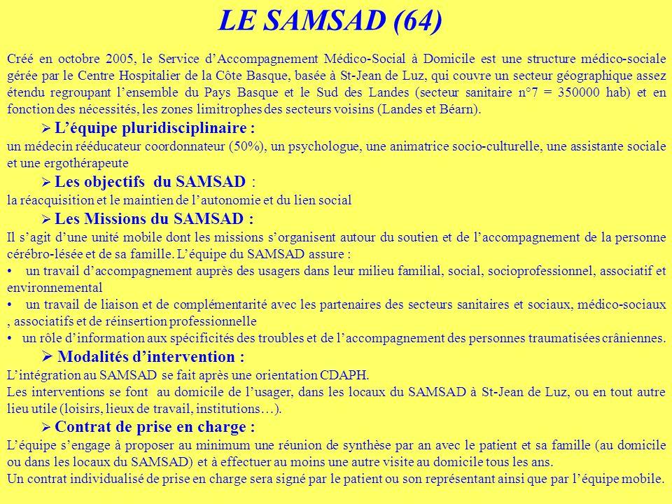 LE SAMSAD (64) Créé en octobre 2005, le Service dAccompagnement Médico-Social à Domicile est une structure médico-sociale gérée par le Centre Hospital