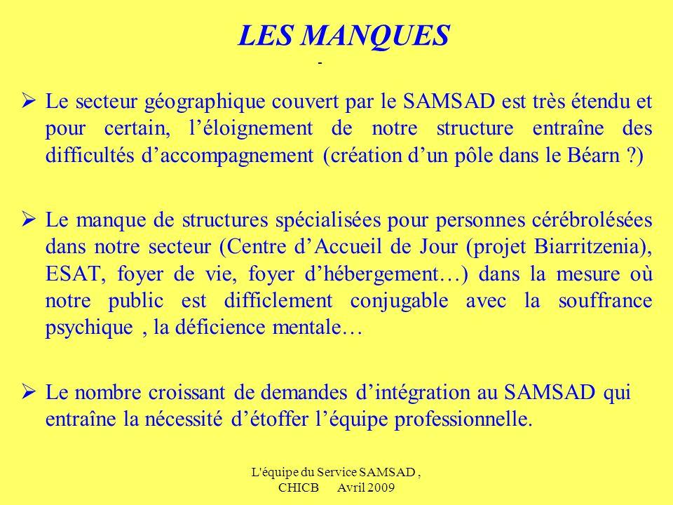 L'équipe du Service SAMSAD, CHICB Avril 2009 LES MANQUES - Le secteur géographique couvert par le SAMSAD est très étendu et pour certain, léloignement