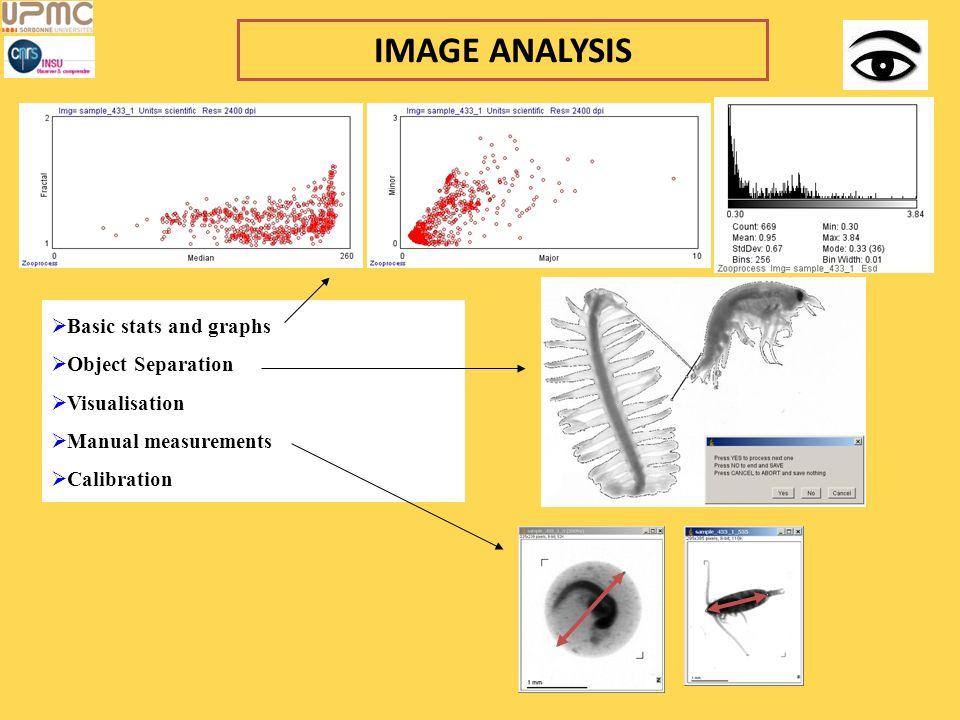 IMAGE ANALYSIS Basic stats and graphs Object Separation Visualisation Manual measurements Calibration