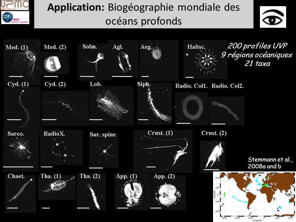 Application: Biogéographie mondiale des océans profonds 200 profiles UVP 9 régions océaniques 21 taxa Stemmann et al., 2008a and b