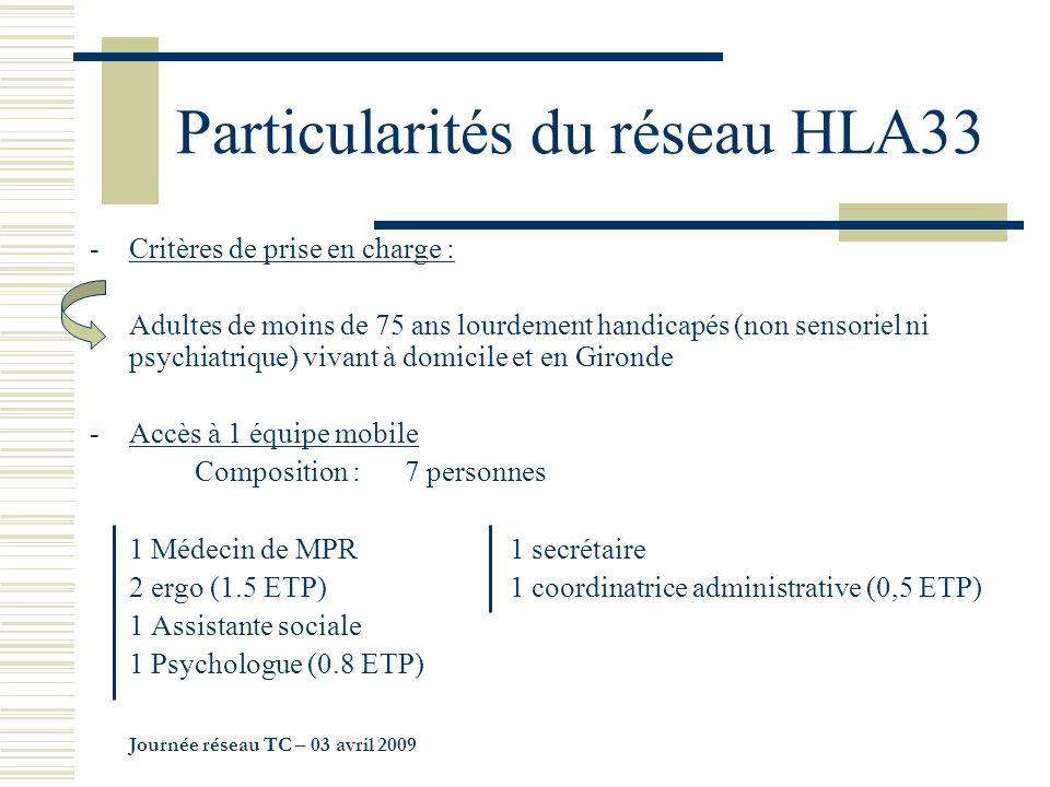 Particularités du réseau HLA33 -Critères de prise en charge : Adultes de moins de 75 ans lourdement handicapés (non sensoriel ni psychiatrique) vivant