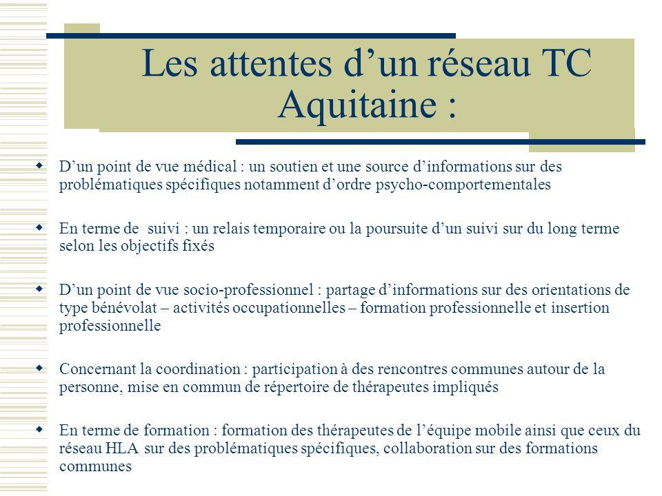 Les attentes dun réseau TC Aquitaine : Dun point de vue médical : un soutien et une source dinformations sur des problématiques spécifiques notamment