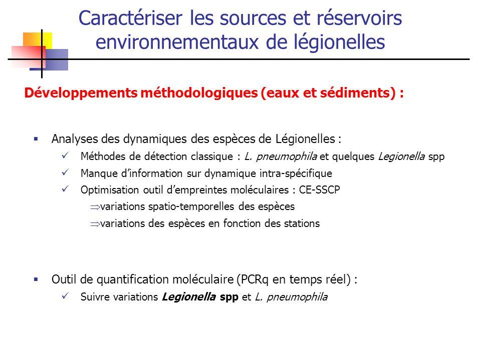 Développements méthodologiques (eaux et sédiments) : Caractériser les sources et réservoirs environnementaux de légionelles Analyses des dynamiques de