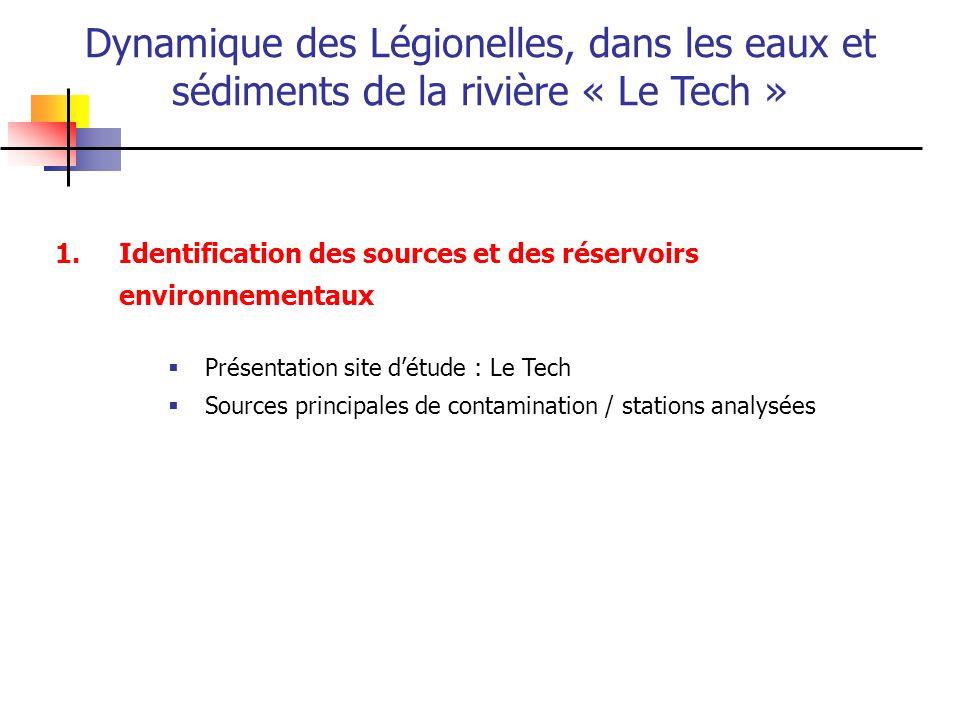 Présentation site détude : Le Tech Sources principales de contamination / stations analysées Dynamique des Légionelles, dans les eaux et sédiments de