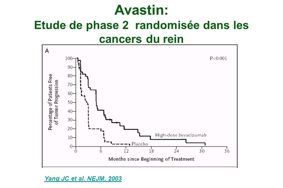 Avastin: Etude de phase 2 randomisée dans les cancers du rein Yang JC et al. NEJM, 2003