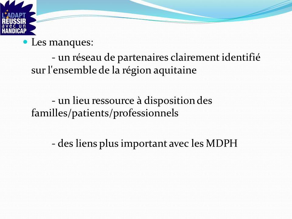 Les manques: - un réseau de partenaires clairement identifié sur l ensemble de la région aquitaine - un lieu ressource à disposition des familles/patients/professionnels - des liens plus important avec les MDPH
