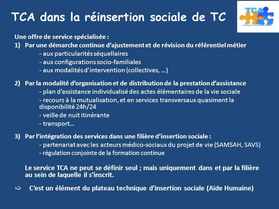 TCA dans la réinsertion sociale de TC Une offre de service spécialisée : 1)Par une démarche continue dajustement et de révision du référentiel métier - aux particularités séquellaires - aux configurations socio-familiales - aux modalités dintervention (collectives, …) 2)Par la modalité dorganisation et de distribution de la prestation dassistance - plan dassistance individualisé des actes élémentaires de la vie sociale - recours à la mutualisation, et en services transversaux quasiment la disponibilité 24h/24 - veille de nuit itinérante - transport… 3)Par lintégration des services dans une filière dinsertion sociale : - partenariat avec les acteurs médico-sociaux du projet de vie (SAMSAH, SAV S) - régulation conjointe de la formation continue Le service TCA ne peut se définir seul ; mais uniquement dans et par la filière au sein de laquelle il sinscrit.
