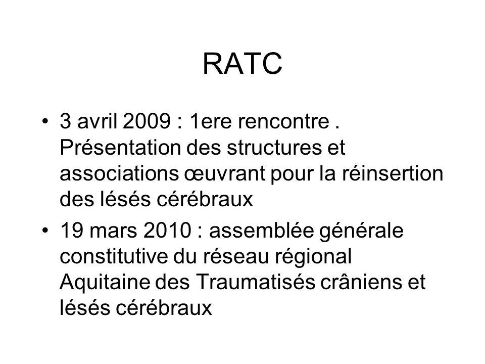 RATC 3 avril 2009 : 1ere rencontre. Présentation des structures et associations œuvrant pour la réinsertion des lésés cérébraux 19 mars 2010 : assembl
