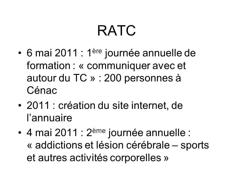 RATC 6 mai 2011 : 1 ère journée annuelle de formation : « communiquer avec et autour du TC » : 200 personnes à Cénac 2011 : création du site internet,