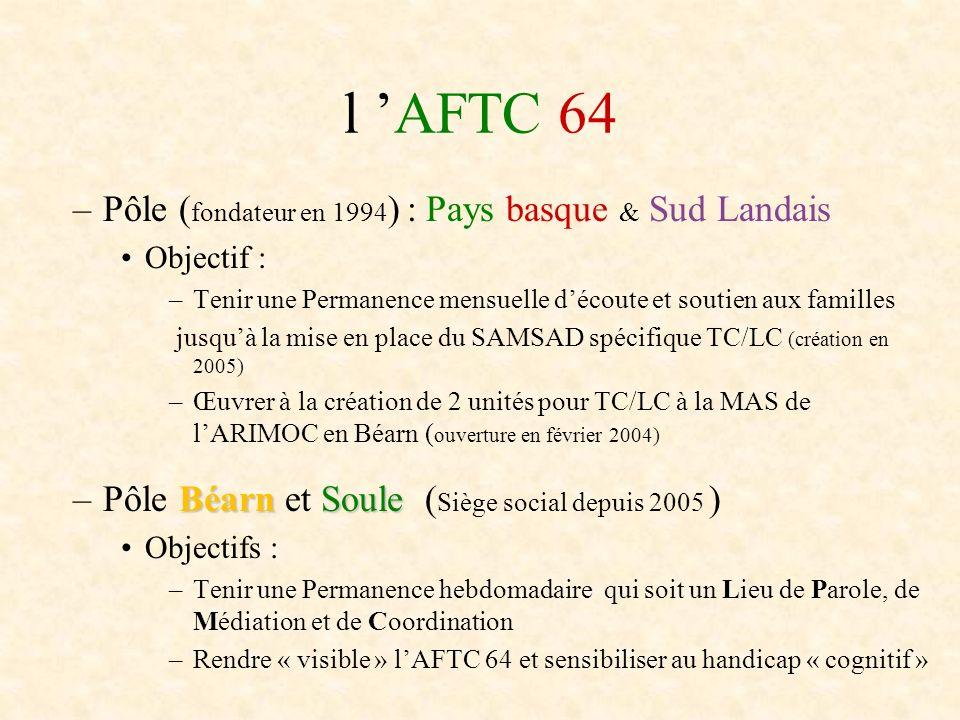 l AFTC 64 –Pôle ( fondateur en 1994 ) : Pays basque & Sud Landais Objectif : –Tenir une Permanence mensuelle découte et soutien aux familles jusquà la mise en place du SAMSAD spécifique TC/LC (création en 2005) –Œuvrer à la création de 2 unités pour TC/LC à la MAS de lARIMOC en Béarn ( ouverture en février 2004) Béarn Soule –Pôle Béarn et Soule ( Siège social depuis 2005 ) Objectifs : –Tenir une Permanence hebdomadaire qui soit un Lieu de Parole, de Médiation et de Coordination –Rendre « visible » lAFTC 64 et sensibiliser au handicap « cognitif »