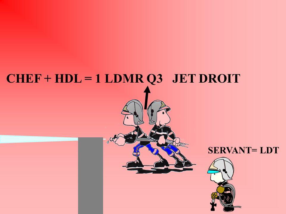 CHEF + HDL = 1 LDMR Q3 JET DROIT SERVANT= LDT
