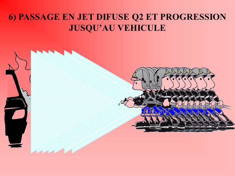 6) PASSAGE EN JET DIFUSE Q2 ET PROGRESSION JUSQUAU VEHICULE