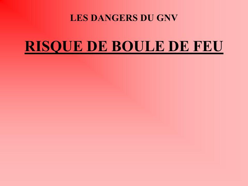 LES DANGERS DU GPL RISQUE DEXPLOSION DU A UN BLEVE (Boiling Liquid Expanding Vapor Explosion) : -BOULE DE FEU -SURPRESSION -PROJECTION DE FRAGMENTS DE RESERVOIR APPARITION BRUTALE ET REPETEE DUNE TORCHERE EN DIRECTION DE LARRIERE DU VEHICULE