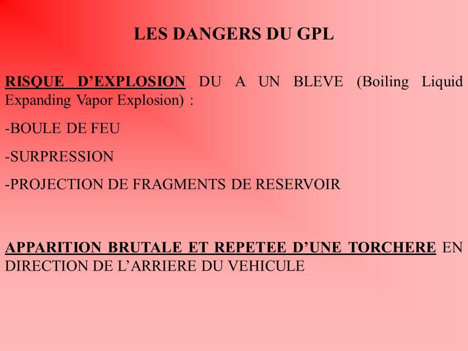 LES DANGERS DU GPL RISQUE DEXPLOSION DU A UN BLEVE (Boiling Liquid Expanding Vapor Explosion) : -BOULE DE FEU -SURPRESSION -PROJECTION DE FRAGMENTS DE