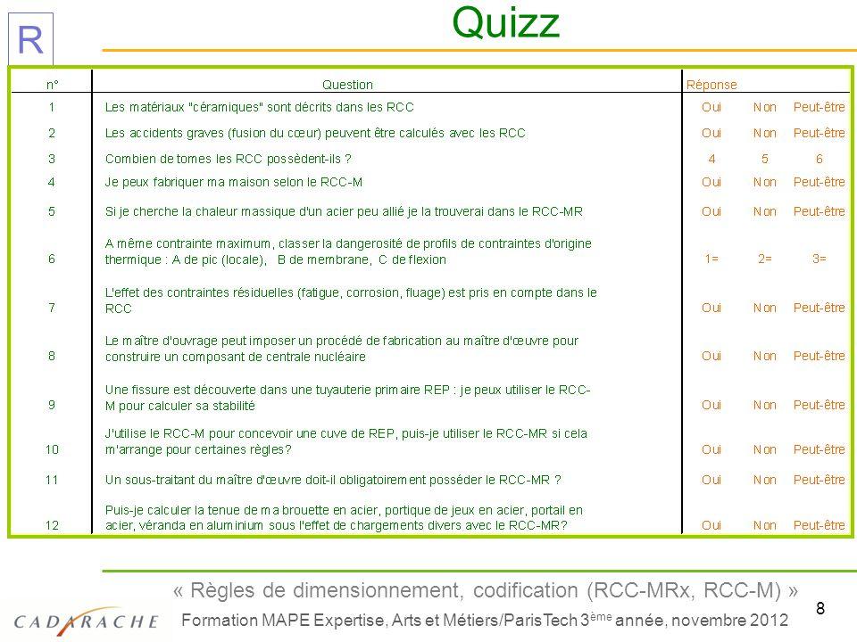 8 « Règles de dimensionnement, codification (RCC-MRx, RCC-M) » Formation MAPE Expertise, Arts et Métiers/ParisTech 3 ème année, novembre 2012 R Quizz