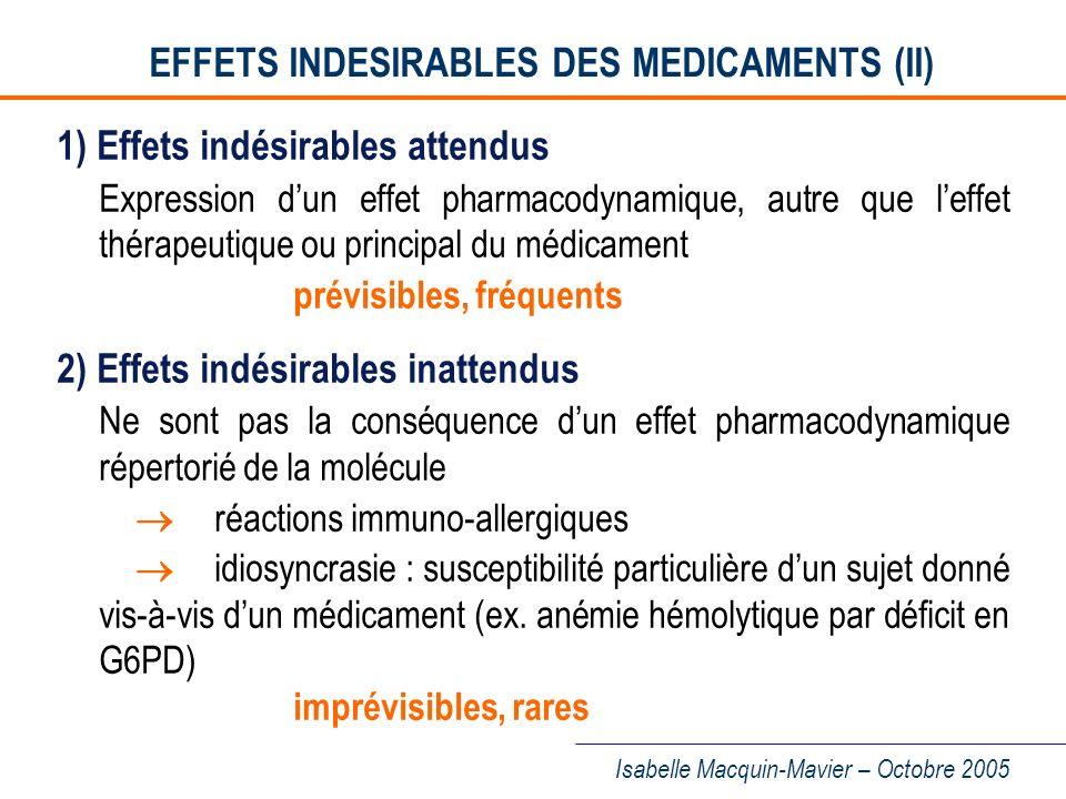 Isabelle Macquin-Mavier – Octobre 2005 EFFETS INDESIRABLES DES MEDICAMENTS (II) 1) Effets indésirables attendus Expression dun effet pharmacodynamique, autre que leffet thérapeutique ou principal du médicament prévisibles, fréquents 2) Effets indésirables inattendus Ne sont pas la conséquence dun effet pharmacodynamique répertorié de la molécule réactions immuno-allergiques idiosyncrasie : susceptibilité particulière dun sujet donné vis-à-vis dun médicament (ex.