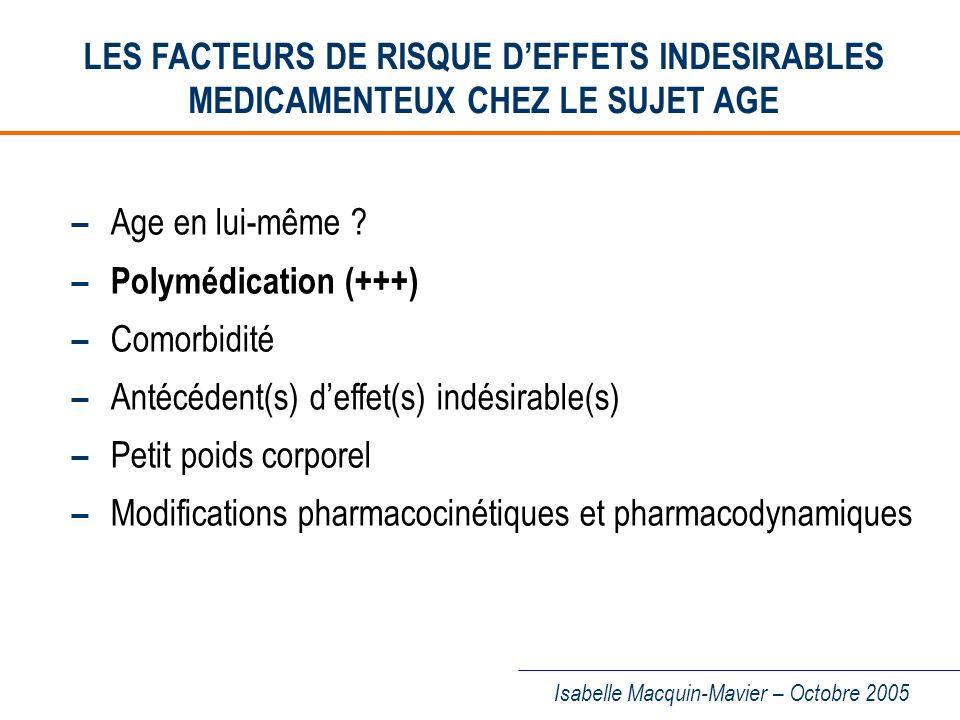 Isabelle Macquin-Mavier – Octobre 2005 RELATIONS ENTRE LE NOMBRE DE MEDICAMENTS PRIS ET LINCIDENCE DES EFFETS INDESIRABLES Nolan L et al, JAGS 1988, 36:142-149