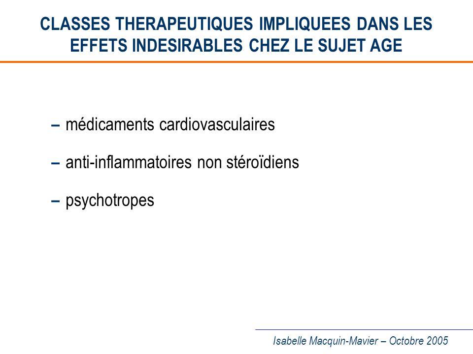 Isabelle Macquin-Mavier – Octobre 2005 AGE ET TOXICITE DES AINS McLean AJ et Le Couteur DG, Pharmacol Rev, 2004