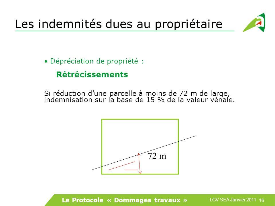 LGV SEA Janvier 2011 16 72 m Dépréciation de propriété : Rétrécissements Si réduction dune parcelle à moins de 72 m de large, indemnisation sur la base de 15 % de la valeur vénale.