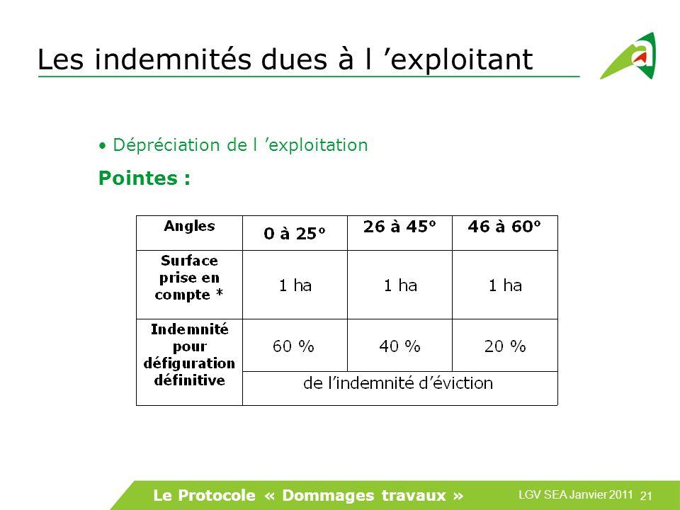 LGV SEA Janvier 2011 21 Dépréciation de l exploitation Pointes : Les indemnités dues à l exploitant Le Protocole « Dommages travaux »