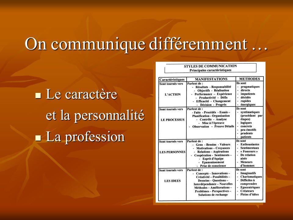 On communique différemment … Le caractère Le caractère et la personnalité et la personnalité La profession La profession