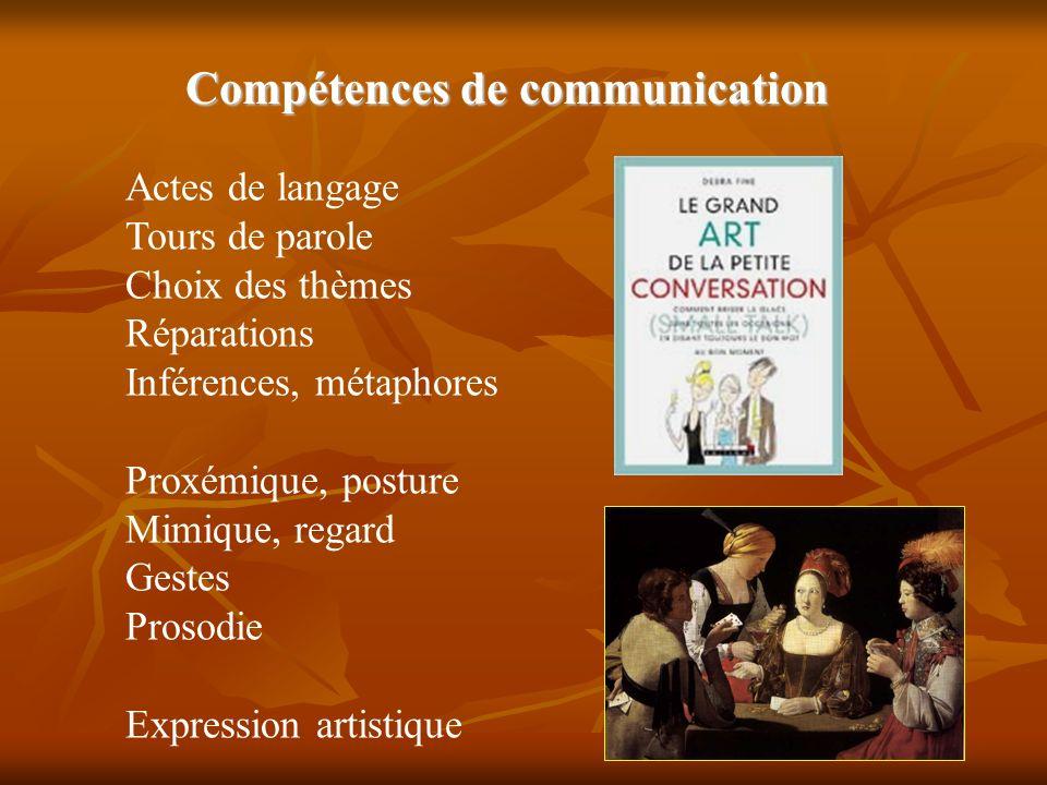 Compétences de communication Communication non verbale Actes de langage Tours de parole Choix des thèmes Réparations Inférences, métaphores Proxémique