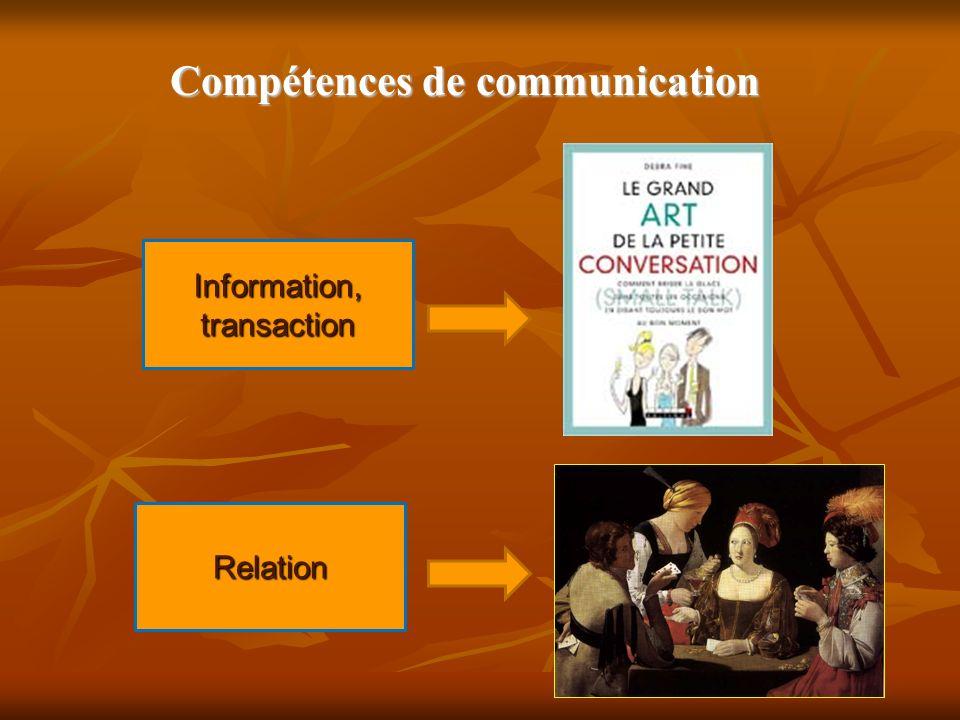 Compétences de communication Information,transaction Relation Communication non verbale