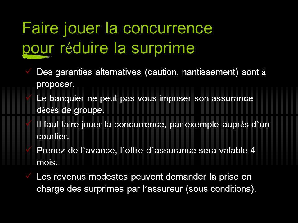 Faire jouer la concurrence pour r é duire la surprime Des garanties alternatives (caution, nantissement) sont à proposer. Le banquier ne peut pas vous