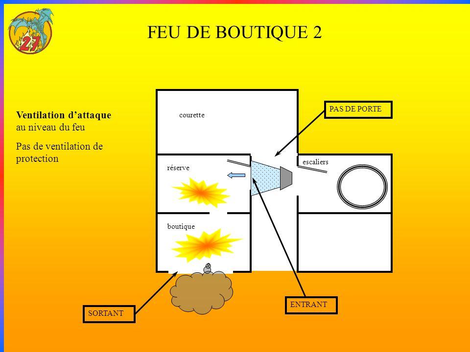 escaliers boutique réserve courette FEU DE BOUTIQUE 2 Ventilation dattaque au niveau du feu Pas de ventilation de protection ENTRANT SORTANT PAS DE PORTE
