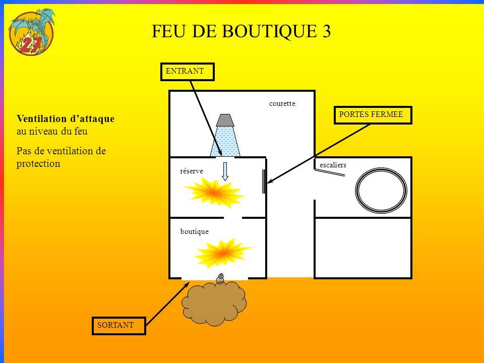 escaliers boutique réserve courette FEU DE BOUTIQUE 3 Ventilation dattaque au niveau du feu Pas de ventilation de protection ENTRANT SORTANT PORTES FERMEE