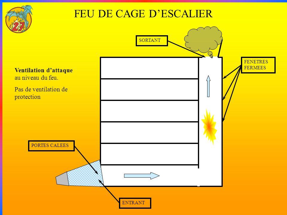 FEU DE CAGE DESCALIER Ventilation dattaque au niveau du feu.