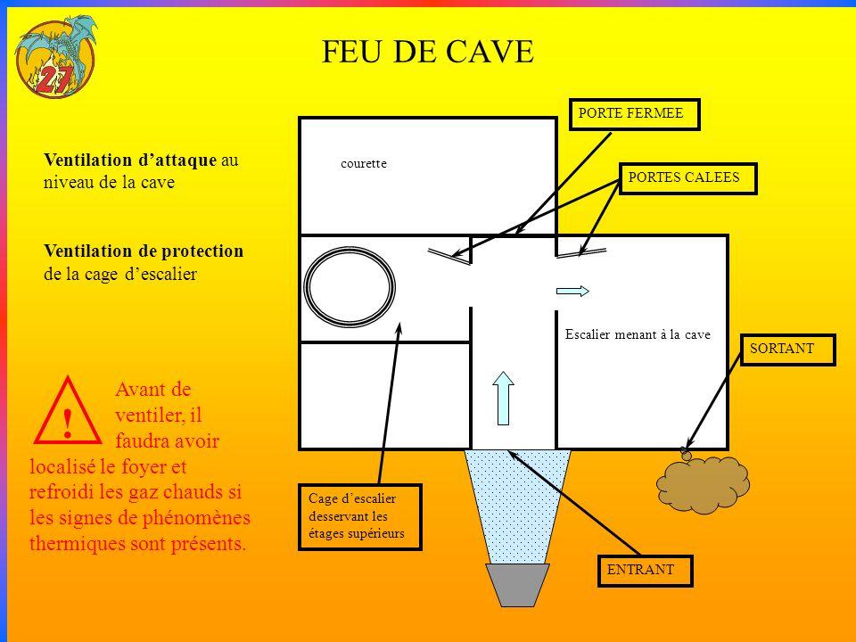 Escalier menant à la cave courette FEU DE CAVE Ventilation dattaque au niveau de la cave Ventilation de protection de la cage descalier .