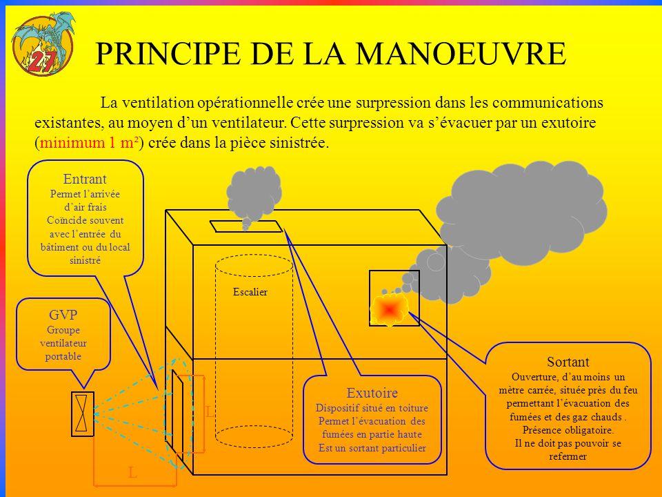 PRINCIPE DE LA MANOEUVRE La ventilation opérationnelle crée une surpression dans les communications existantes, au moyen dun ventilateur.