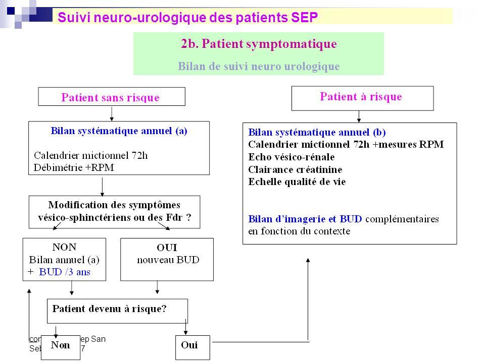congrès aquisep San Sebastian 2 2 7 Suivi neuro-urologique des patients SEP 2b. Patient symptomatique Bilan de suivi neuro urologique
