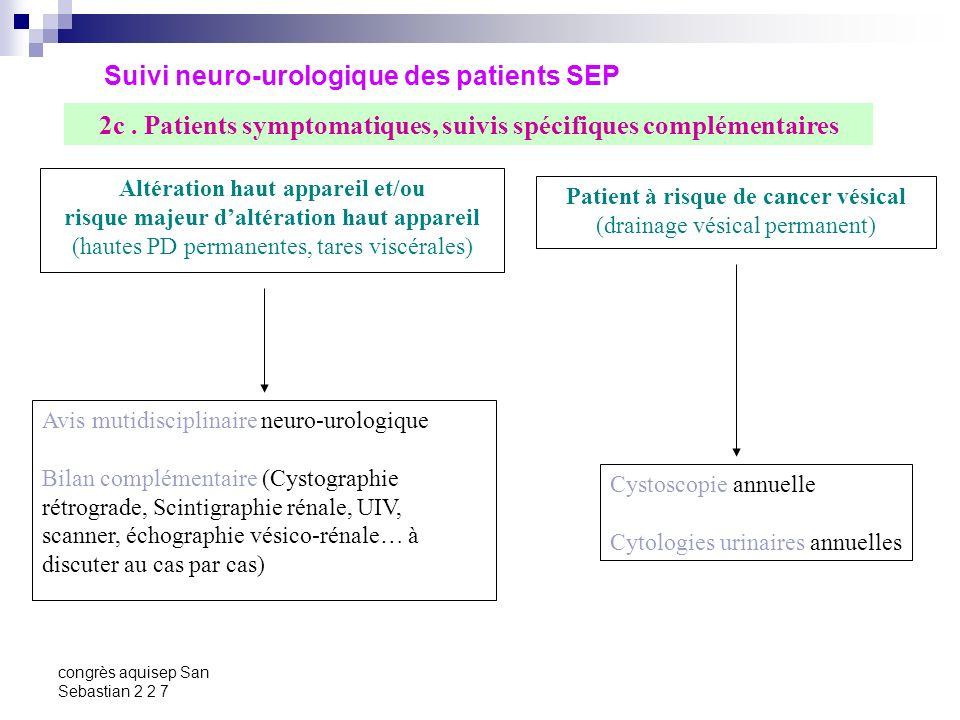 congrès aquisep San Sebastian 2 2 7 Avis mutidisciplinaire neuro-urologique Bilan complémentaire (Cystographie rétrograde, Scintigraphie rénale, UIV,
