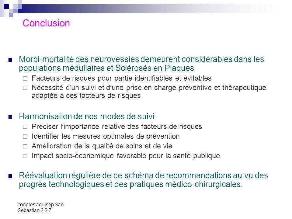 congrès aquisep San Sebastian 2 2 7 Conclusion Morbi-mortalité des neurovessies demeurent considérables dans les populations médullaires et Sclérosés