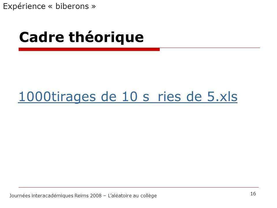 Cadre théorique 1000tirages de 10 s_ries de 5.xls Expérience « biberons » 16 Journées interacadémiques Reims 2008 – Laléatoire au collège