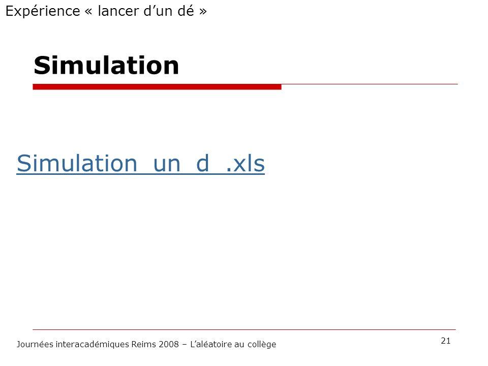 Expérience « lancer dun dé » 21 Journées interacadémiques Reims 2008 – Laléatoire au collège Simulation_un_d_.xls Simulation