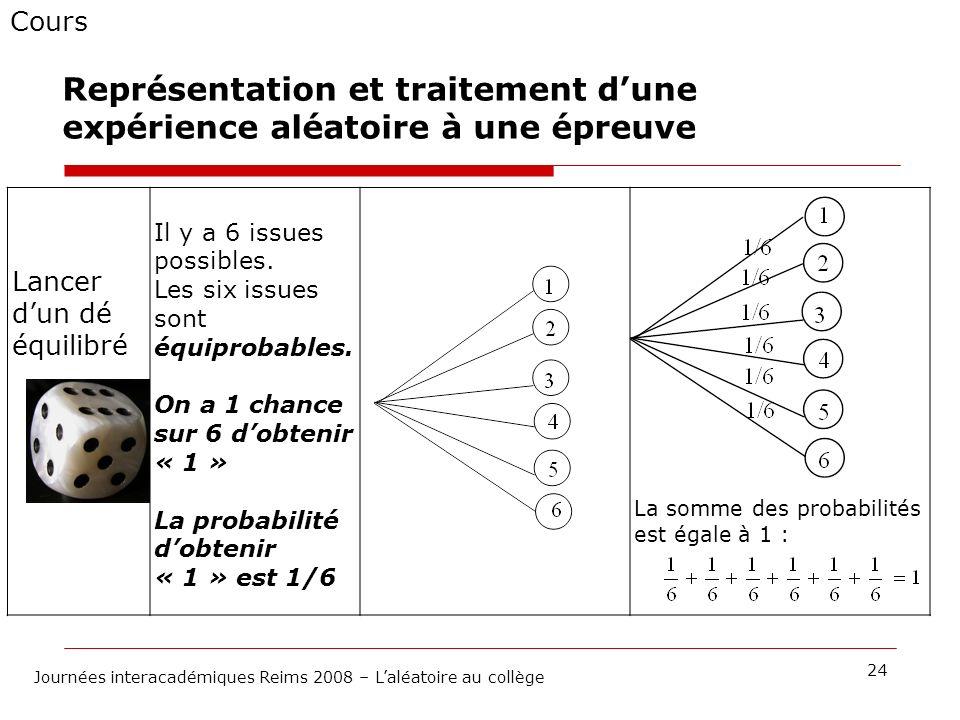 Cours 24 Journées interacadémiques Reims 2008 – Laléatoire au collège Représentation et traitement dune expérience aléatoire à une épreuve Lancer dun