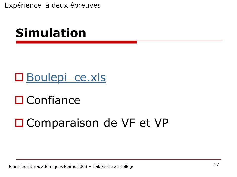 Simulation Boulepi_ce.xls Confiance Comparaison de VF et VP Expérience à deux épreuves 27 Journées interacadémiques Reims 2008 – Laléatoire au collège